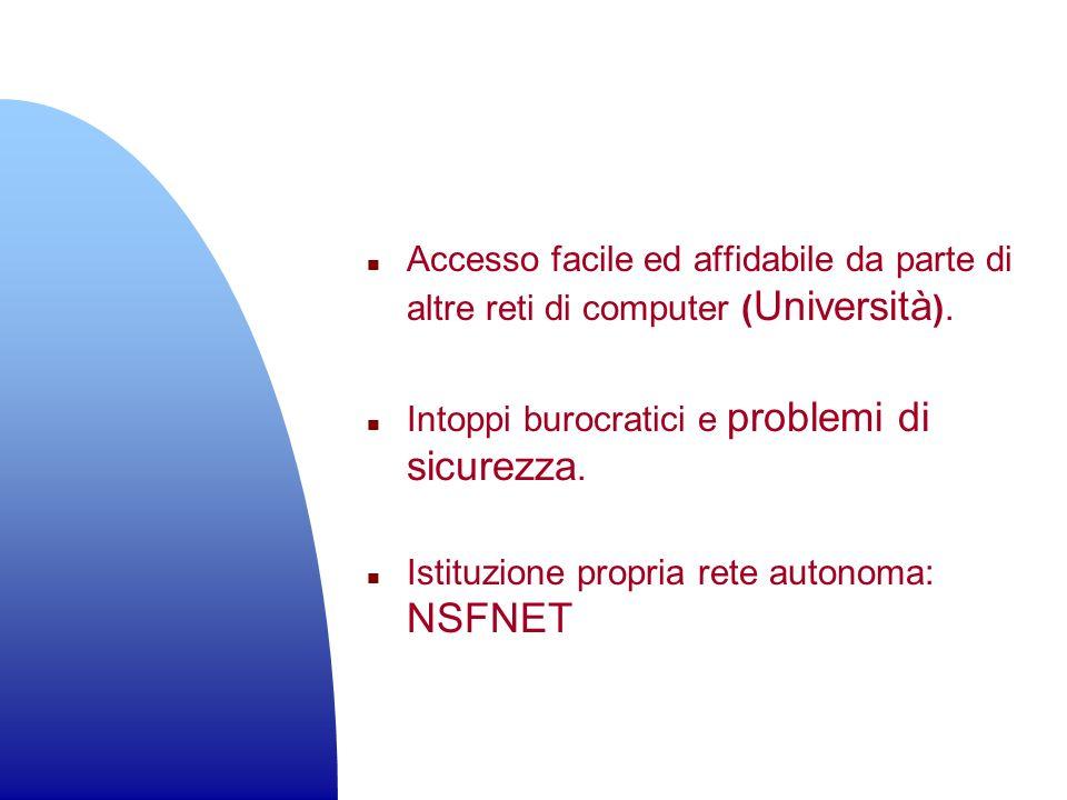 n Accesso facile ed affidabile da parte di altre reti di computer ( Università ). n Intoppi burocratici e problemi di sicurezza. n Istituzione propria