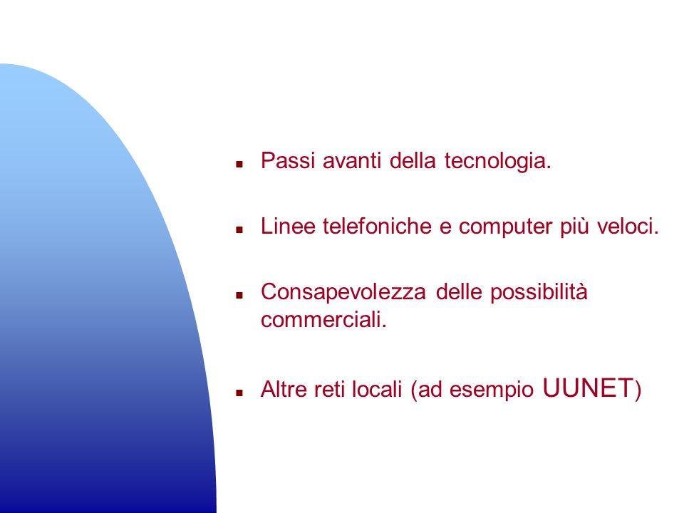 n Passi avanti della tecnologia. n Linee telefoniche e computer più veloci. n Consapevolezza delle possibilità commerciali. n Altre reti locali (ad es