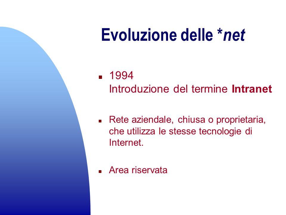 Evoluzione delle * net n 1994 Introduzione del termine Intranet n Rete aziendale, chiusa o proprietaria, che utilizza le stesse tecnologie di Internet