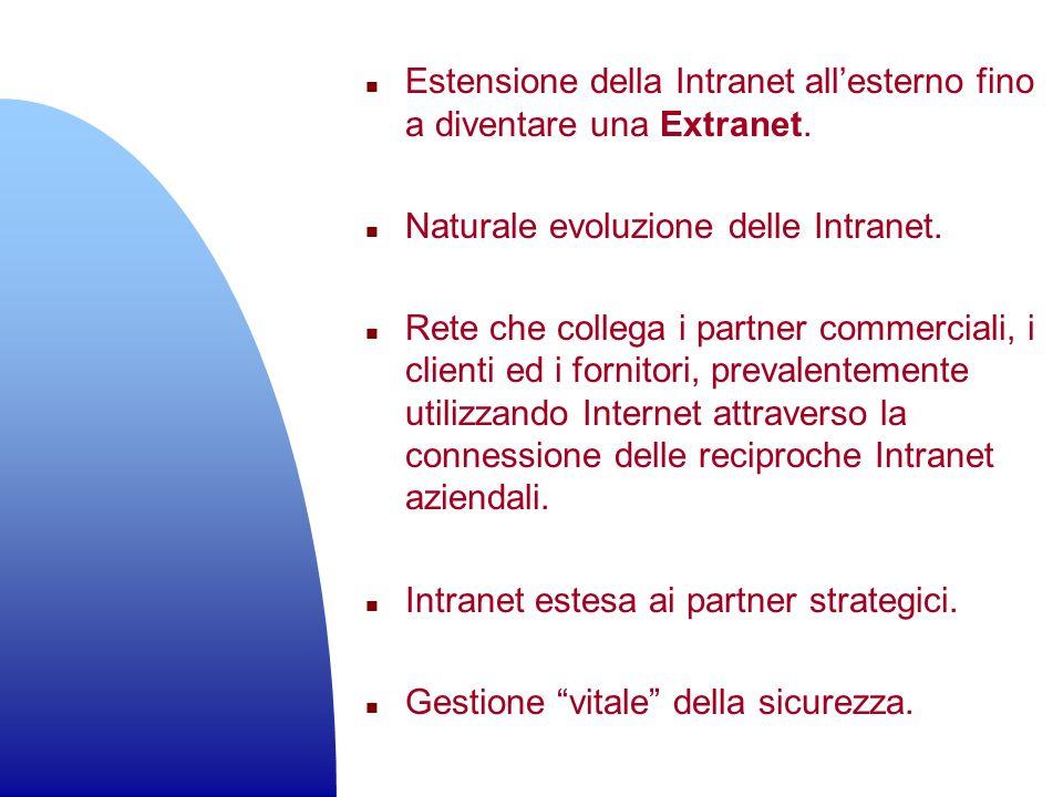 n Estensione della Intranet allesterno fino a diventare una Extranet. n Naturale evoluzione delle Intranet. n Rete che collega i partner commerciali,