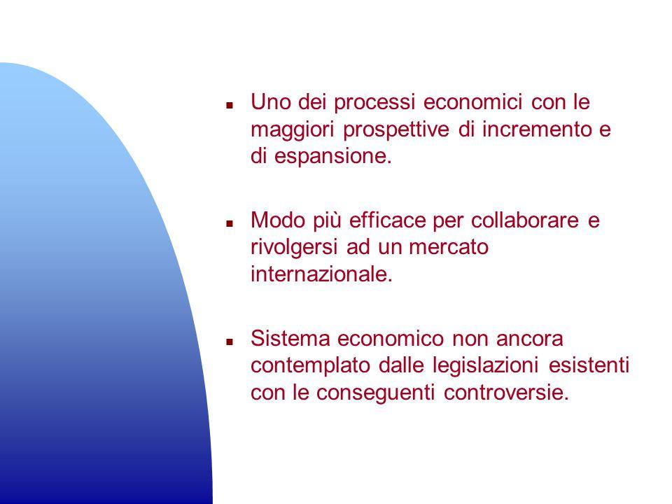 n Uno dei processi economici con le maggiori prospettive di incremento e di espansione. n Modo più efficace per collaborare e rivolgersi ad un mercato