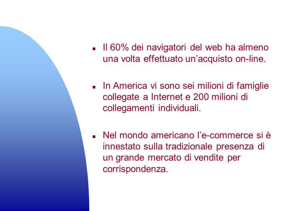 n Il 60% dei navigatori del web ha almeno una volta effettuato unacquisto on-line. n In America vi sono sei milioni di famiglie collegate a Internet e