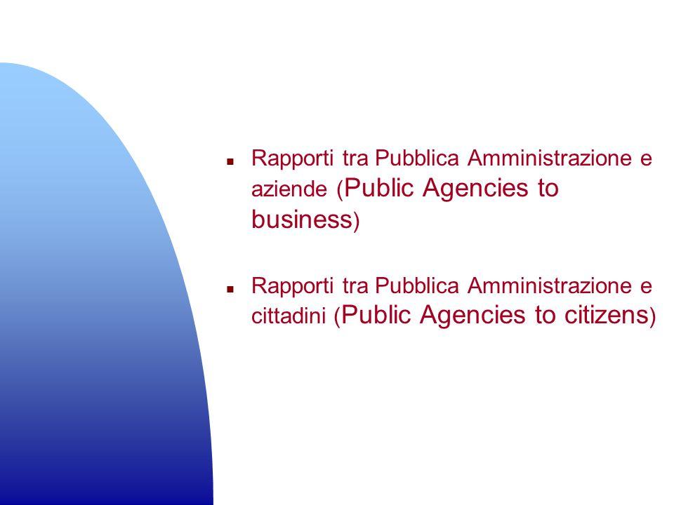 n Rapporti tra Pubblica Amministrazione e aziende ( Public Agencies to business ) n Rapporti tra Pubblica Amministrazione e cittadini ( Public Agencie