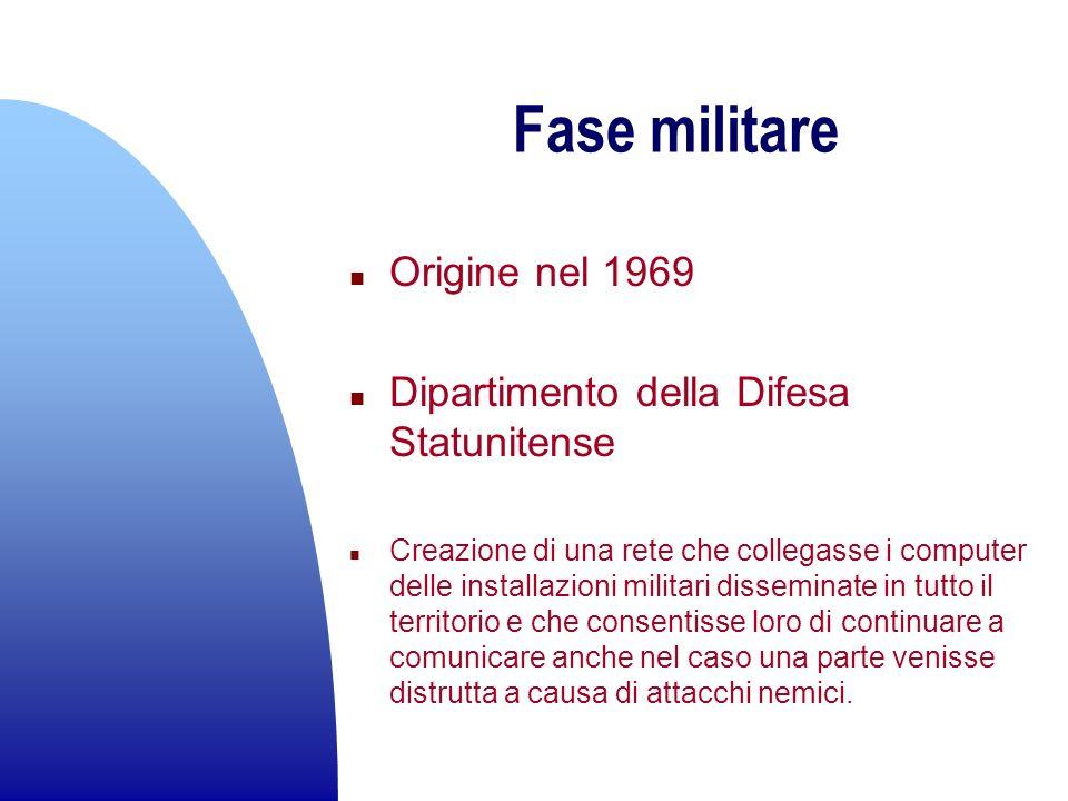 Fase militare n Origine nel 1969 n Dipartimento della Difesa Statunitense n Creazione di una rete che collegasse i computer delle installazioni milita