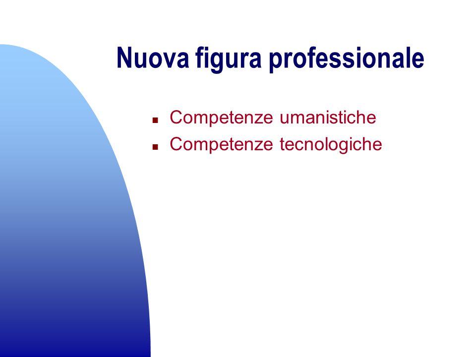 Nuova figura professionale n Competenze umanistiche n Competenze tecnologiche
