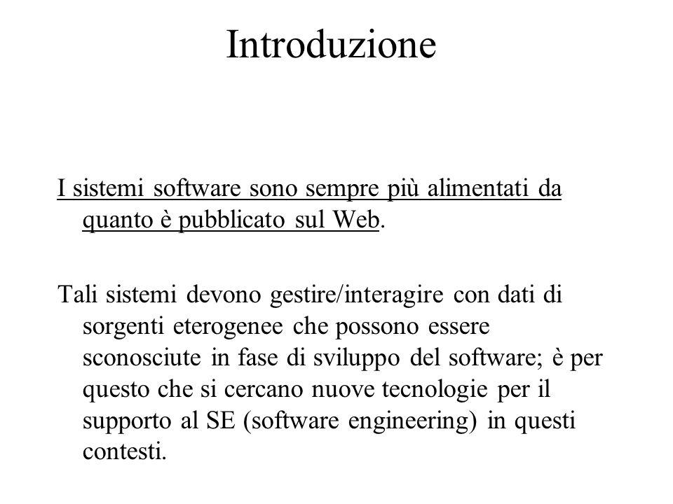 Introduzione I sistemi software sono sempre più alimentati da quanto è pubblicato sul Web.