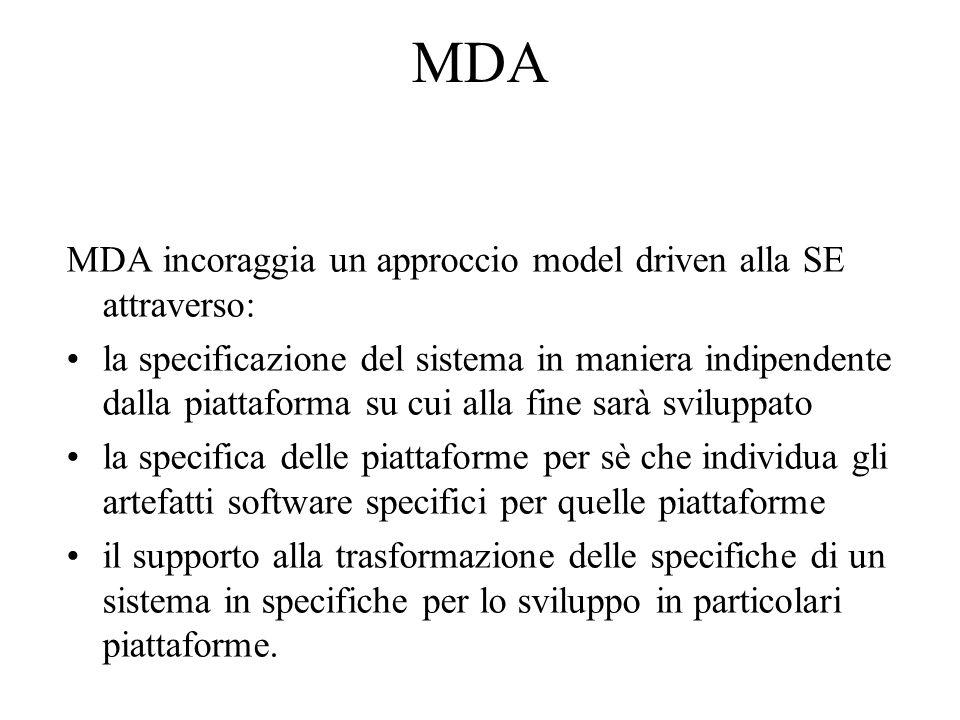 MDA MDA incoraggia un approccio model driven alla SE attraverso: la specificazione del sistema in maniera indipendente dalla piattaforma su cui alla fine sarà sviluppato la specifica delle piattaforme per sè che individua gli artefatti software specifici per quelle piattaforme il supporto alla trasformazione delle specifiche di un sistema in specifiche per lo sviluppo in particolari piattaforme.