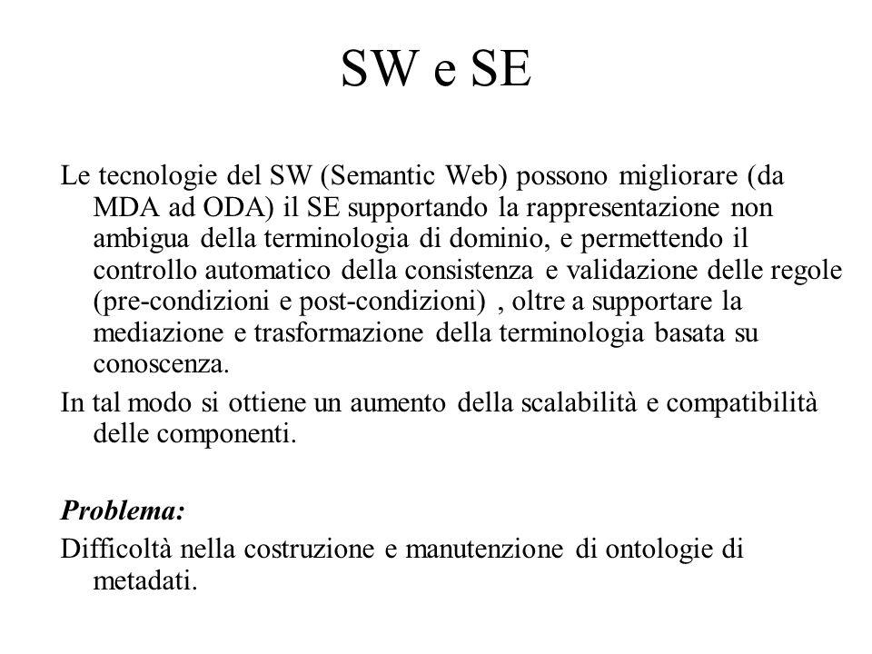 SW e SE Le tecnologie del SW (Semantic Web) possono migliorare (da MDA ad ODA) il SE supportando la rappresentazione non ambigua della terminologia di dominio, e permettendo il controllo automatico della consistenza e validazione delle regole (pre-condizioni e post-condizioni), oltre a supportare la mediazione e trasformazione della terminologia basata su conoscenza.