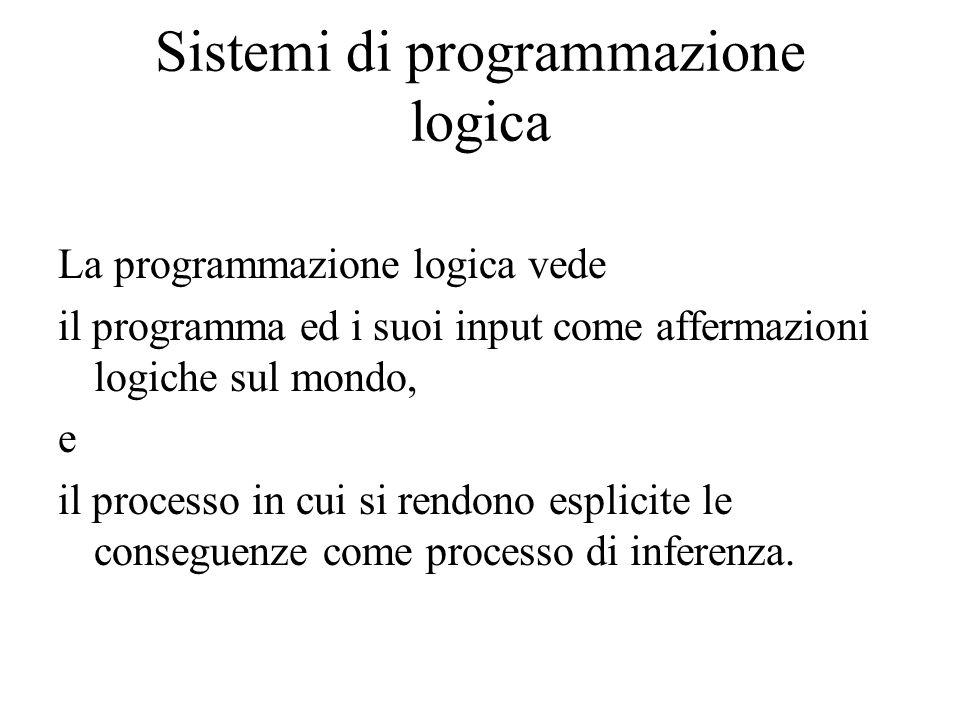 Sistemi di programmazione logica La programmazione logica vede il programma ed i suoi input come affermazioni logiche sul mondo, e il processo in cui si rendono esplicite le conseguenze come processo di inferenza.