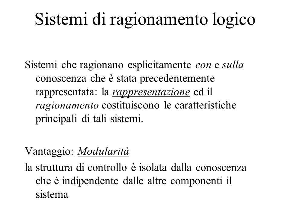 Sistemi di ragionamento logico Sistemi che ragionano esplicitamente con e sulla conoscenza che è stata precedentemente rappresentata: la rappresentazione ed il ragionamento costituiscono le caratteristiche principali di tali sistemi.