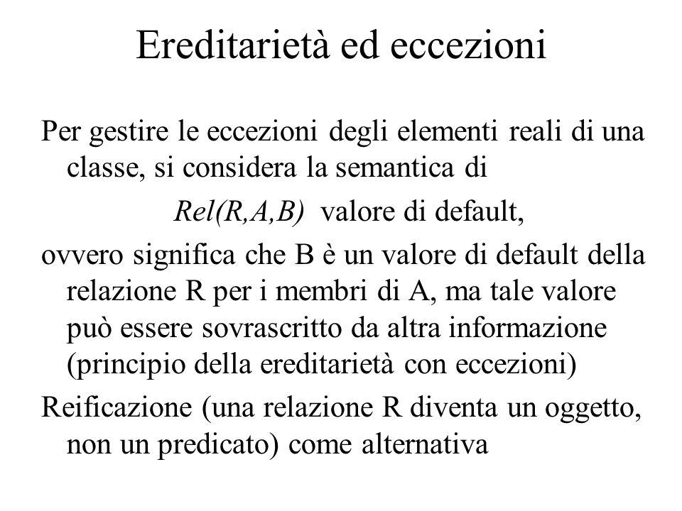 Ereditarietà ed eccezioni Per gestire le eccezioni degli elementi reali di una classe, si considera la semantica di Rel(R,A,B) valore di default, ovvero significa che B è un valore di default della relazione R per i membri di A, ma tale valore può essere sovrascritto da altra informazione (principio della ereditarietà con eccezioni) Reificazione (una relazione R diventa un oggetto, non un predicato) come alternativa