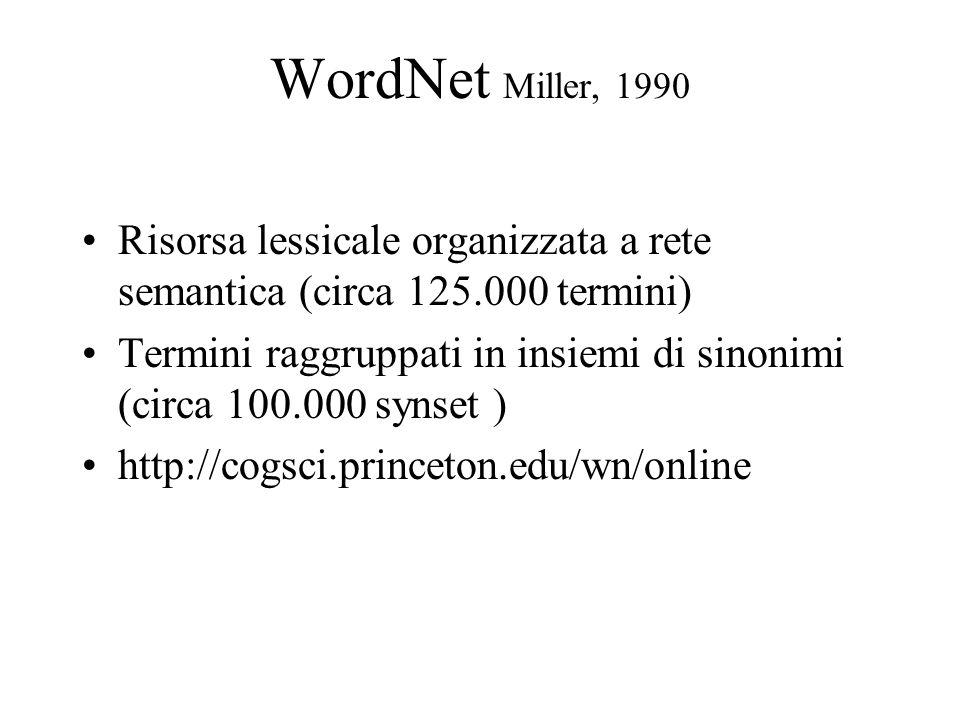 WordNet Miller, 1990 Risorsa lessicale organizzata a rete semantica (circa 125.000 termini) Termini raggruppati in insiemi di sinonimi (circa 100.000 synset ) http://cogsci.princeton.edu/wn/online