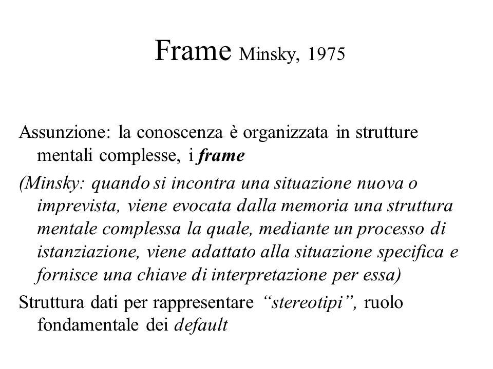 Frame Minsky, 1975 Assunzione: la conoscenza è organizzata in strutture mentali complesse, i frame (Minsky: quando si incontra una situazione nuova o imprevista, viene evocata dalla memoria una struttura mentale complessa la quale, mediante un processo di istanziazione, viene adattato alla situazione specifica e fornisce una chiave di interpretazione per essa) Struttura dati per rappresentare stereotipi, ruolo fondamentale dei default