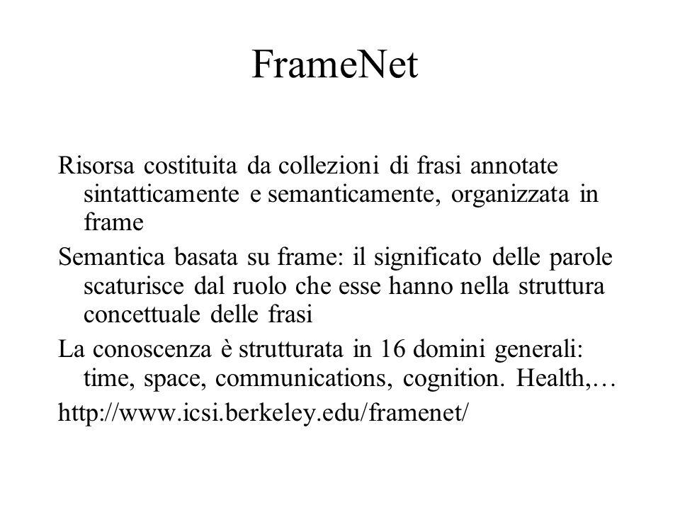 FrameNet Risorsa costituita da collezioni di frasi annotate sintatticamente e semanticamente, organizzata in frame Semantica basata su frame: il significato delle parole scaturisce dal ruolo che esse hanno nella struttura concettuale delle frasi La conoscenza è strutturata in 16 domini generali: time, space, communications, cognition.