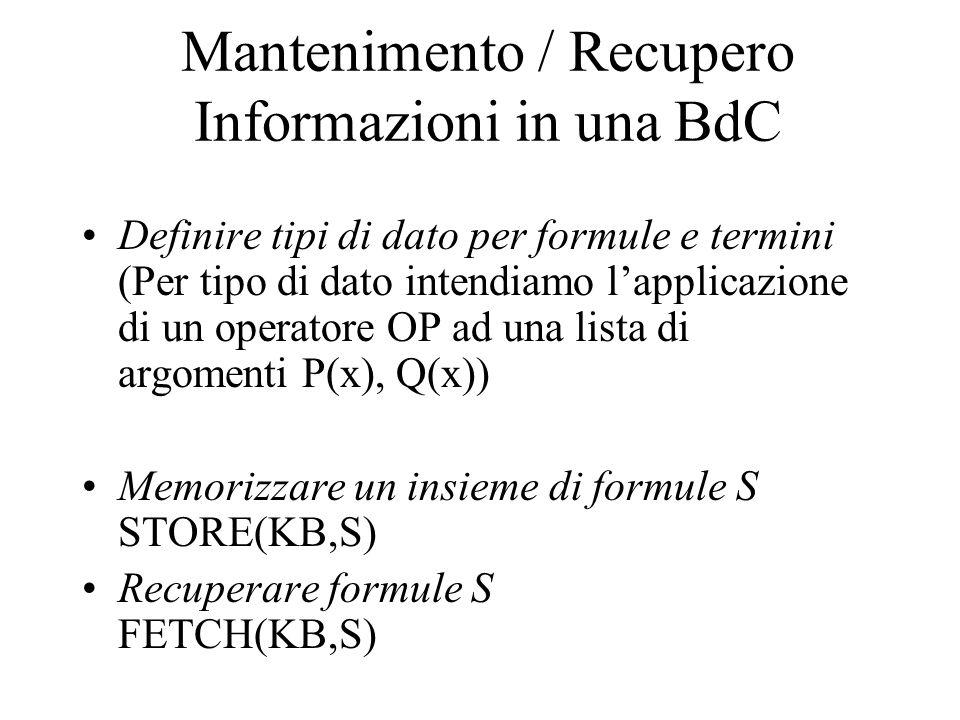 Mantenimento / Recupero Informazioni in una BdC Definire tipi di dato per formule e termini (Per tipo di dato intendiamo lapplicazione di un operatore OP ad una lista di argomenti P(x), Q(x)) Memorizzare un insieme di formule S STORE(KB,S) Recuperare formule S FETCH(KB,S)