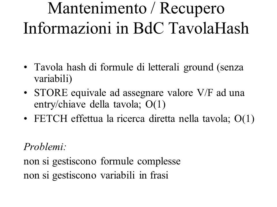 Mantenimento / Recupero Informazioni in BdC TavolaHash Tavola hash di formule di letterali ground (senza variabili) STORE equivale ad assegnare valore V/F ad una entry/chiave della tavola; O(1) FETCH effettua la ricerca diretta nella tavola; O(1) Problemi: non si gestiscono formule complesse non si gestiscono variabili in frasi