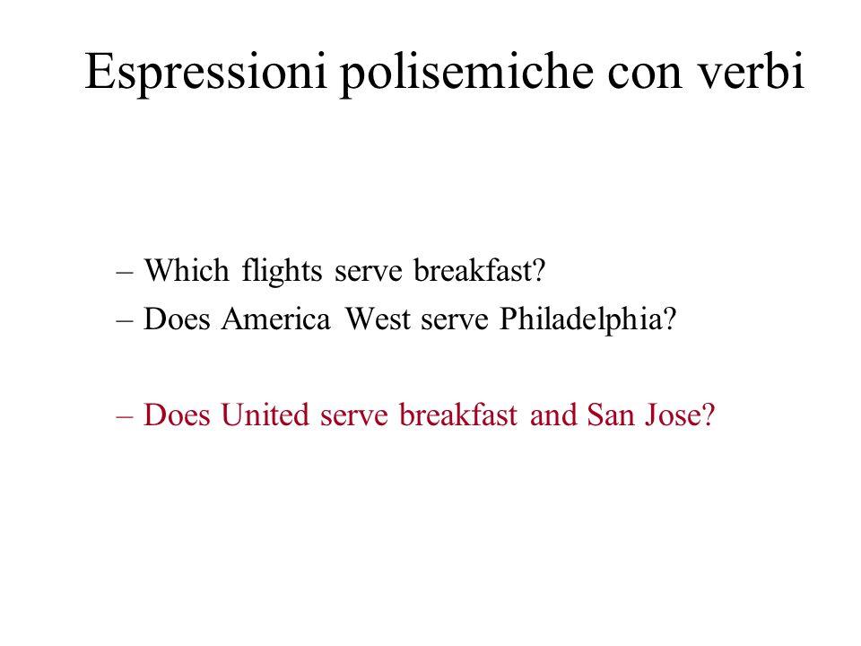 Espressioni polisemiche con verbi –Which flights serve breakfast? –Does America West serve Philadelphia? –Does United serve breakfast and San Jose?