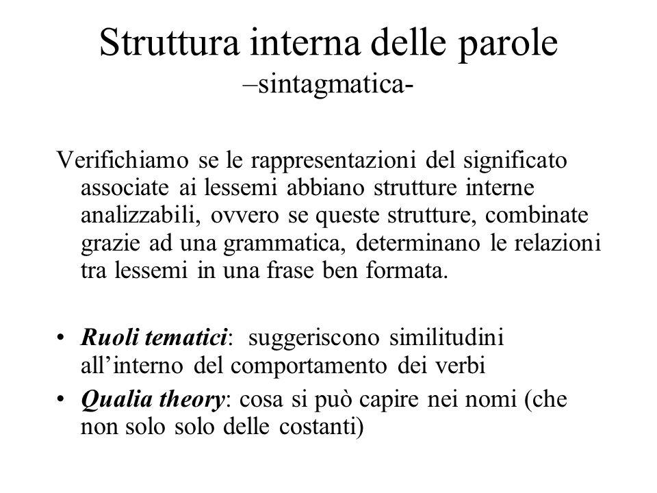 Struttura interna delle parole –sintagmatica- Verifichiamo se le rappresentazioni del significato associate ai lessemi abbiano strutture interne anali