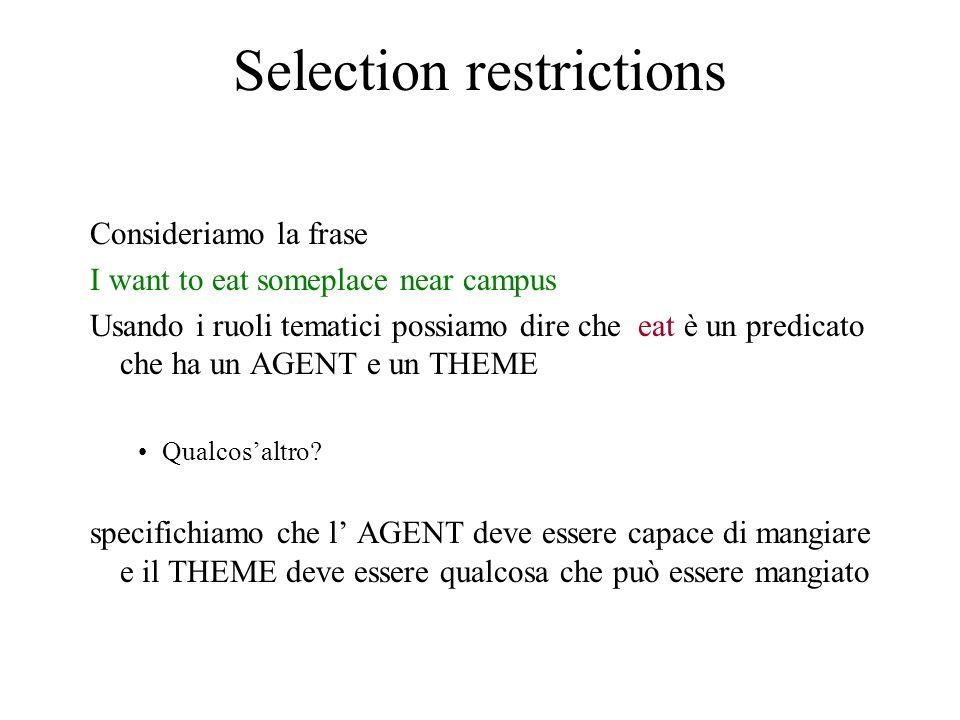 Selection restrictions Consideriamo la frase I want to eat someplace near campus Usando i ruoli tematici possiamo dire che eat è un predicato che ha u