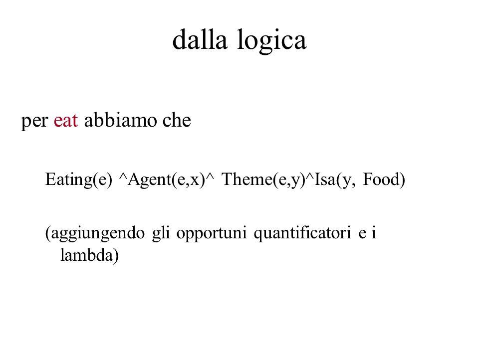 dalla logica per eat abbiamo che Eating(e) ^Agent(e,x)^ Theme(e,y)^Isa(y, Food) (aggiungendo gli opportuni quantificatori e i lambda)