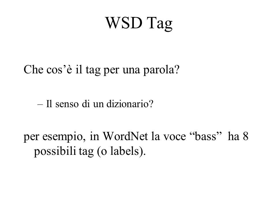 WSD Tag Che cosè il tag per una parola? –Il senso di un dizionario? per esempio, in WordNet la voce bass ha 8 possibili tag (o labels).