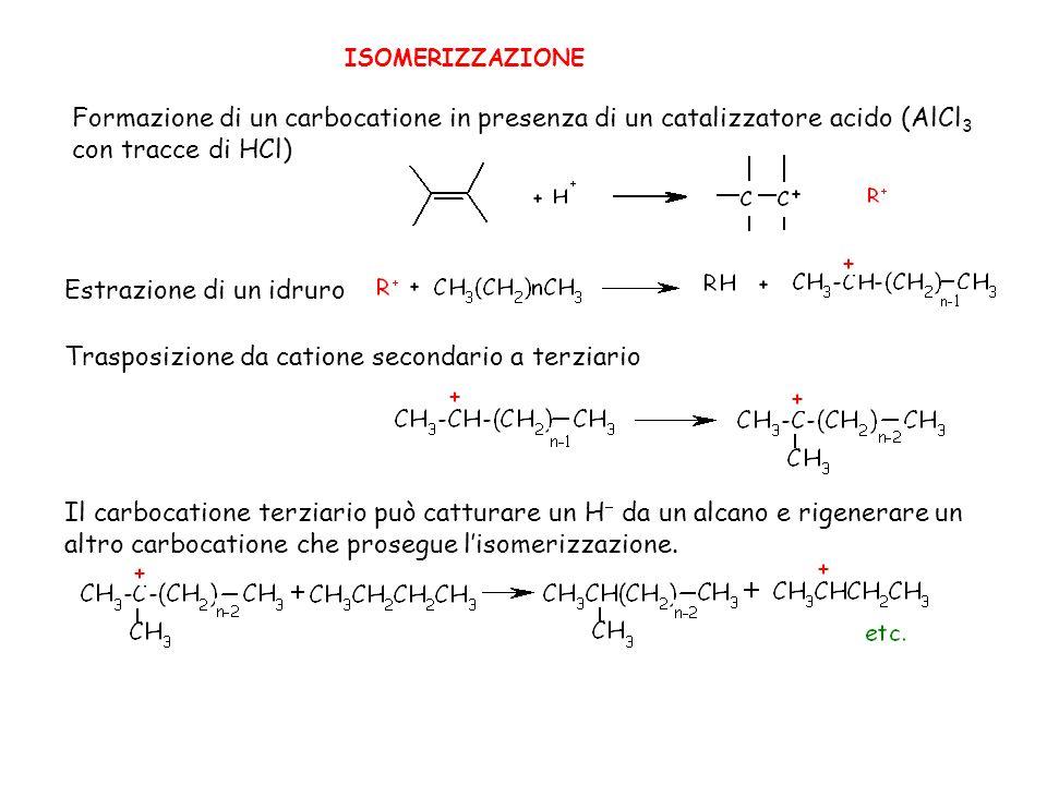 ISOMERIZZAZIONE Formazione di un carbocatione in presenza di un catalizzatore acido (AlCl 3 con tracce di HCl) Estrazione di un idruro Trasposizione da catione secondario a terziario Il carbocatione terziario può catturare un H da un alcano e rigenerare un altro carbocatione che prosegue lisomerizzazione.