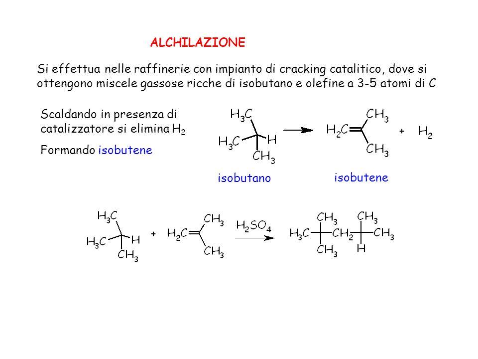 ALCHILAZIONE Si effettua nelle raffinerie con impianto di cracking catalitico, dove si ottengono miscele gassose ricche di isobutano e olefine a 3-5 atomi di C Scaldando in presenza di catalizzatore si elimina H 2 Formando isobutene isobutano isobutene