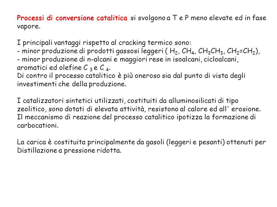 Processi di conversione catalitica si svolgono a T e P meno elevate ed in fase vapore.