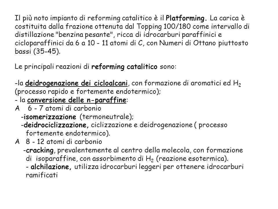 Il più noto impianto di reforming catalitico è il Platforming.