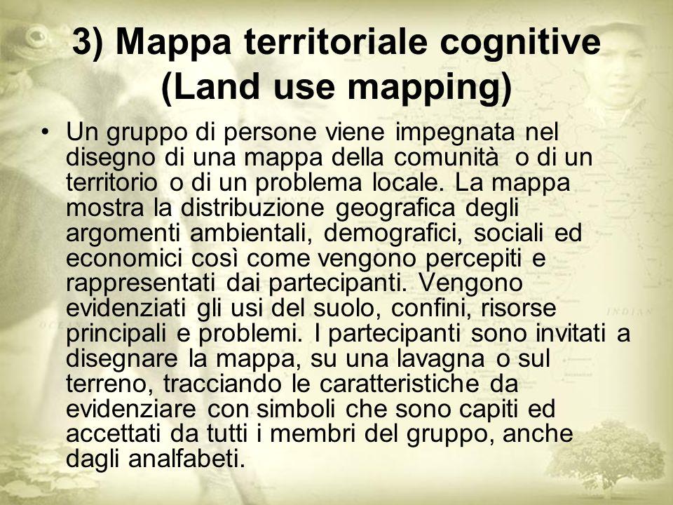 3) Mappa territoriale cognitive (Land use mapping) Un gruppo di persone viene impegnata nel disegno di una mappa della comunità o di un territorio o di un problema locale.
