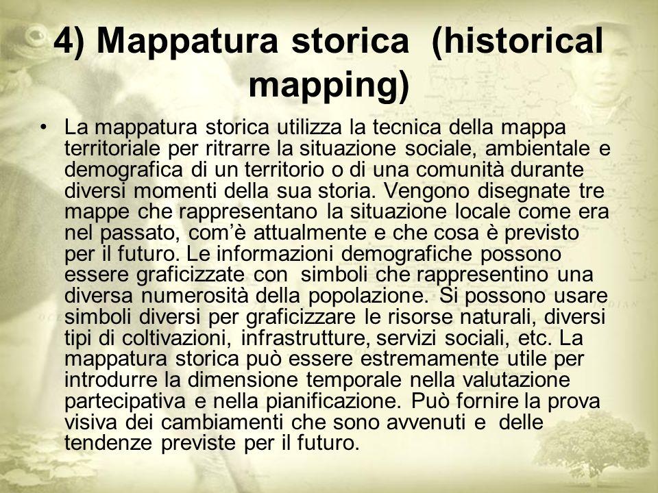 4) Mappatura storica (historical mapping) La mappatura storica utilizza la tecnica della mappa territoriale per ritrarre la situazione sociale, ambientale e demografica di un territorio o di una comunità durante diversi momenti della sua storia.