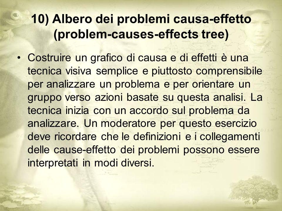 10) Albero dei problemi causa-effetto (problem-causes-effects tree) Costruire un grafico di causa e di effetti è una tecnica visiva semplice e piuttosto comprensibile per analizzare un problema e per orientare un gruppo verso azioni basate su questa analisi.