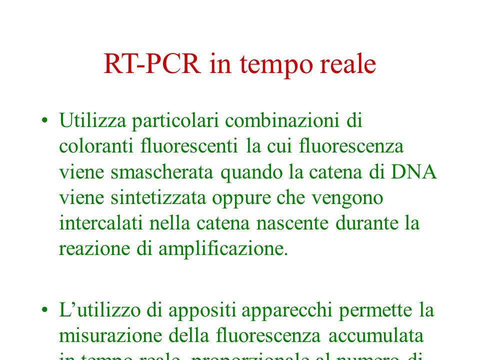 RT-PCR in tempo reale Utilizza particolari combinazioni di coloranti fluorescenti la cui fluorescenza viene smascherata quando la catena di DNA viene