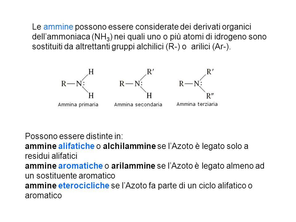 Le ammine possono essere considerate dei derivati organici dellammoniaca (NH 3 ) nei quali uno o più atomi di idrogeno sono sostituiti da altrettanti gruppi alchilici (R-) o arilici (Ar-).