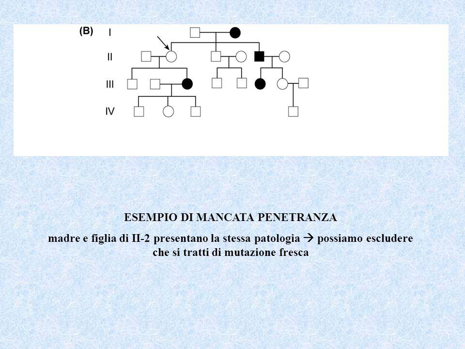 ESEMPIO DI MANCATA PENETRANZA madre e figlia di II-2 presentano la stessa patologia possiamo escludere che si tratti di mutazione fresca