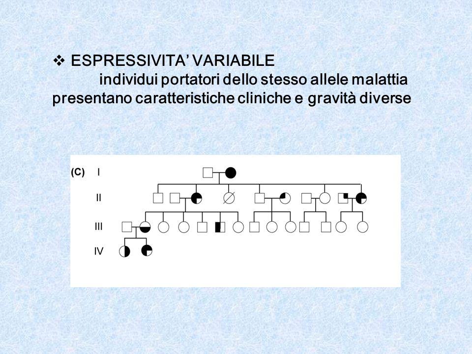 ESPRESSIVITA VARIABILE individui portatori dello stesso allele malattia presentano caratteristiche cliniche e gravità diverse