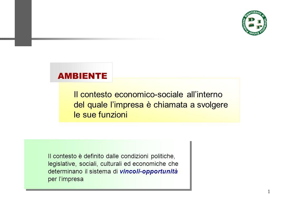1 Il contesto economico-sociale allinterno del quale limpresa è chiamata a svolgere le sue funzioni AMBIENTE Il contesto è definito dalle condizioni p