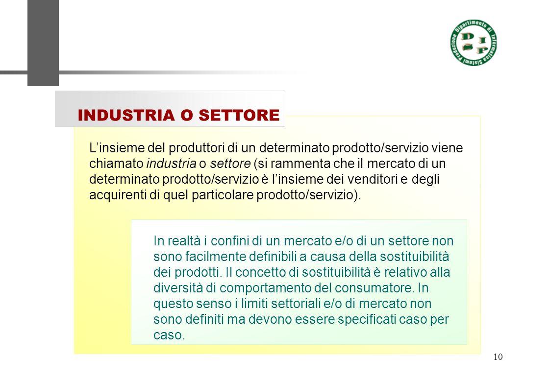 10 Linsieme del produttori di un determinato prodotto/servizio viene chiamato industria o settore (si rammenta che il mercato di un determinato prodot