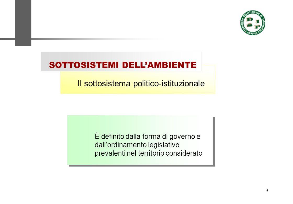 3 Il sottosistema politico-istituzionale SOTTOSISTEMI DELLAMBIENTE È definito dalla forma di governo e dallordinamento legislativo prevalenti nel terr