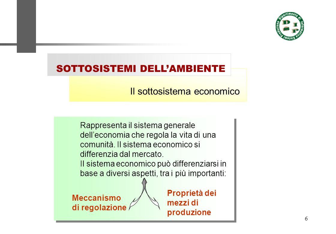 6 Il sottosistema economico SOTTOSISTEMI DELLAMBIENTE Rappresenta il sistema generale delleconomia che regola la vita di una comunità. Il sistema econ