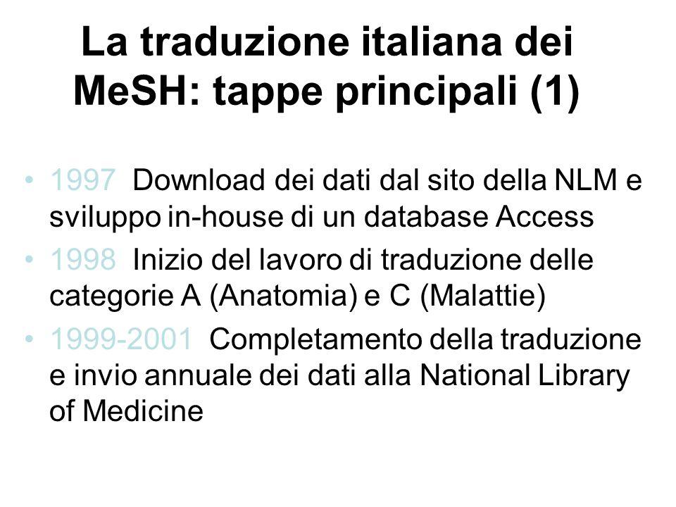 La traduzione italiana dei MeSH: tappe principali (1) 1997 Download dei dati dal sito della NLM e sviluppo in-house di un database Access 1998 Inizio del lavoro di traduzione delle categorie A (Anatomia) e C (Malattie) 1999-2001 Completamento della traduzione e invio annuale dei dati alla National Library of Medicine