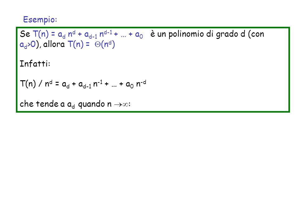 Se T(n) = a d n d + a d-1 n d-1 + … + a 0 è un polinomio di grado d (con a d >0), allora T(n) = (n d ) Infatti: T(n) / n d = a d + a d-1 n -1 + … + a 0 n -d che tende a a d quando n : Esempio: