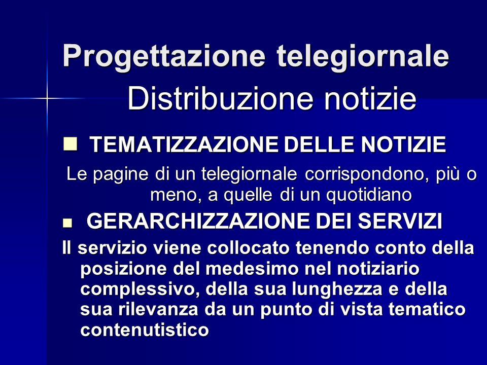 Progettazione telegiornale Distribuzione notizie TEMATIZZAZIONE DELLE NOTIZIE TEMATIZZAZIONE DELLE NOTIZIE Le pagine di un telegiornale corrispondono,