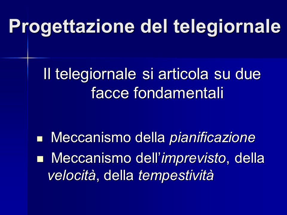 Progettazione del telegiornale Progettazione del telegiornale Il telegiornale si articola su due facce fondamentali Meccanismo della pianificazione Me