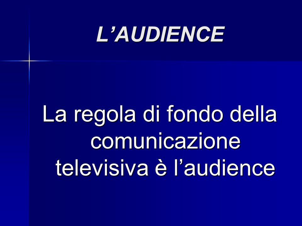 LAUDIENCE La regola di fondo della comunicazione televisiva è laudience