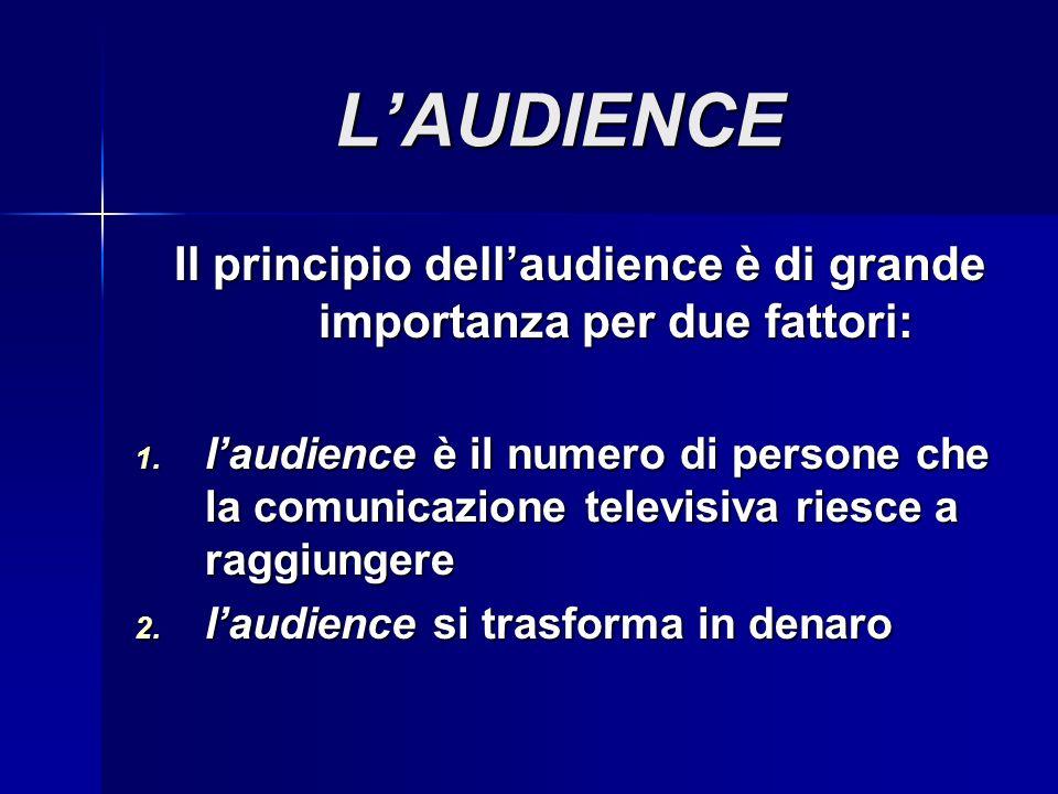 LAUDIENCE Il principio dellaudience è di grande importanza per due fattori: 1. laudience è il numero di persone che la comunicazione televisiva riesce