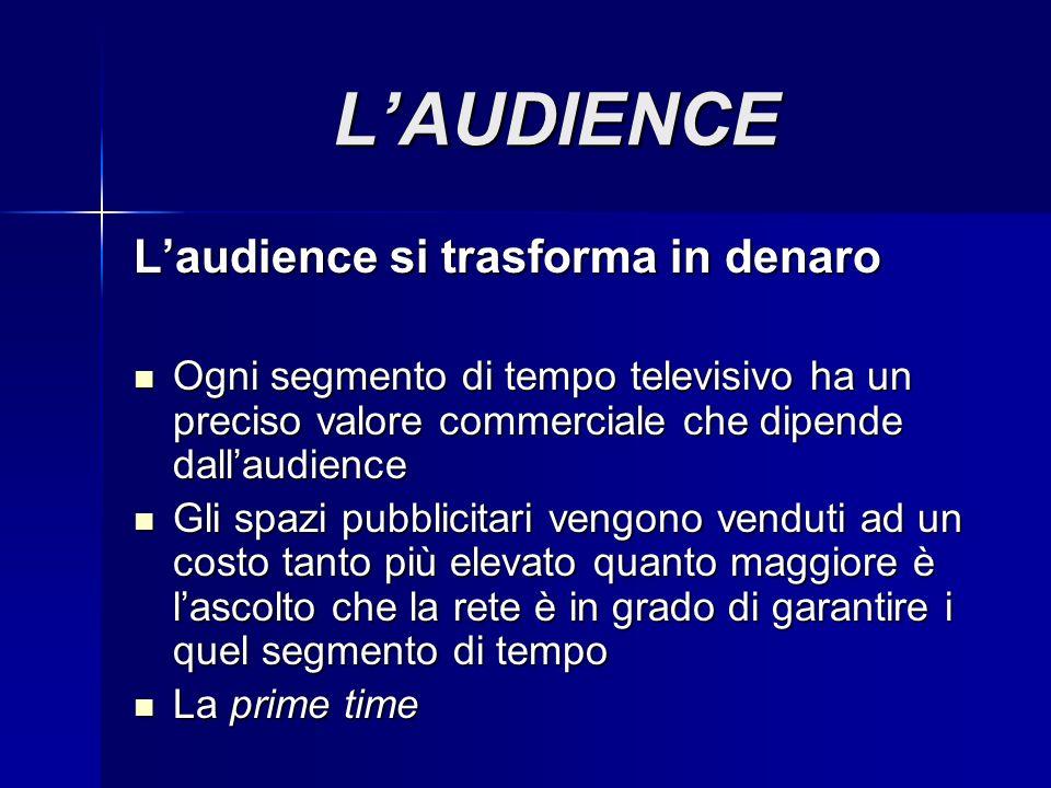 LAUDIENCE Laudience si trasforma in denaro Ogni segmento di tempo televisivo ha un preciso valore commerciale che dipende dallaudience Ogni segmento d
