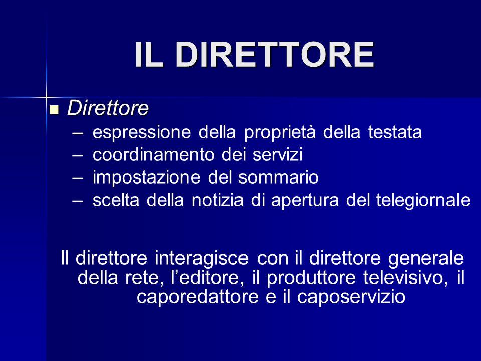 IL DIRETTORE Direttore Direttore – – espressione della proprietà della testata – – coordinamento dei servizi – – impostazione del sommario – – scelta