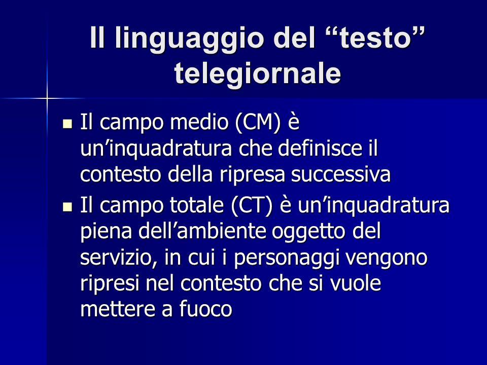 Il linguaggio del testo telegiornale Il campo medio (CM) è uninquadratura che definisce il contesto della ripresa successiva Il campo medio (CM) è uni