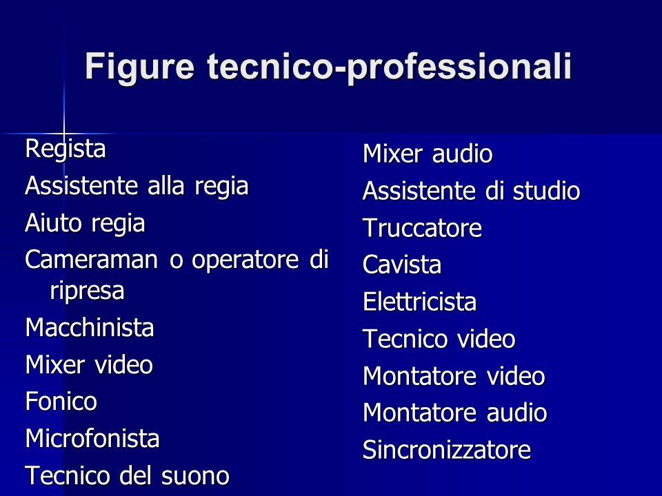 Figure tecnico-professionali Regista Assistente alla regia Aiuto regia Cameraman o operatore di ripresa Macchinista Mixer video FonicoMicrofonista Tec